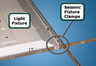 Lighting Fixture secured to lighting fixture with SFC.